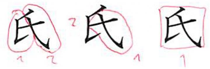 図5: 「氏」の分解例